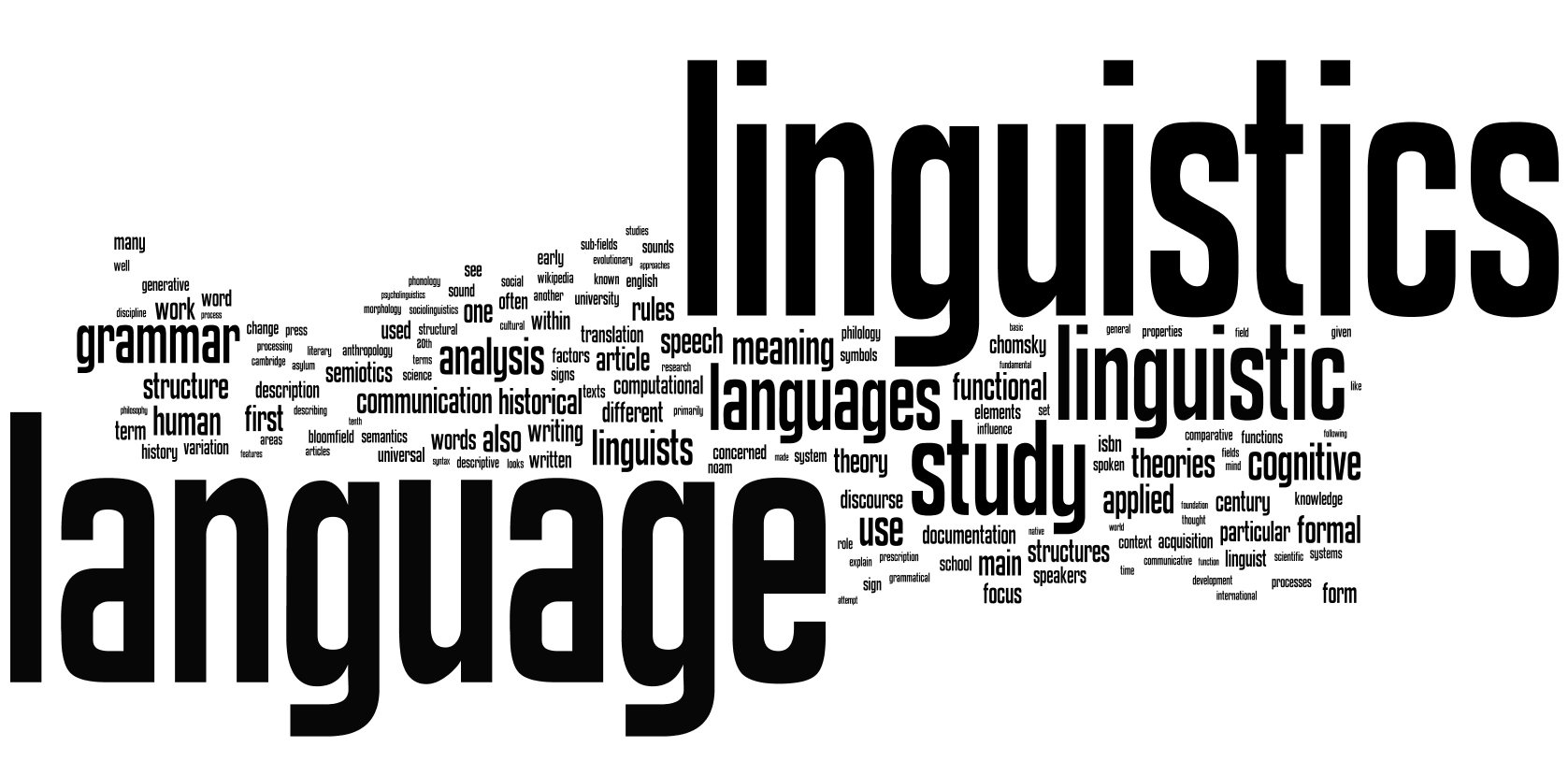 Linguistics funny college subjects